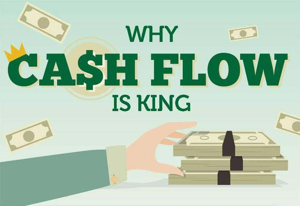 Why Cash Flow Management is the King?