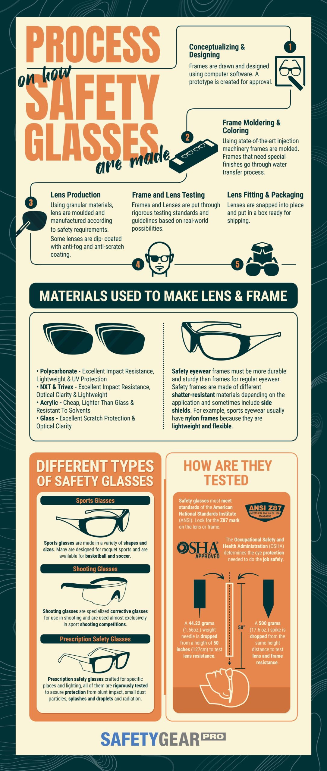 Process On How Safety Glasses Are Made