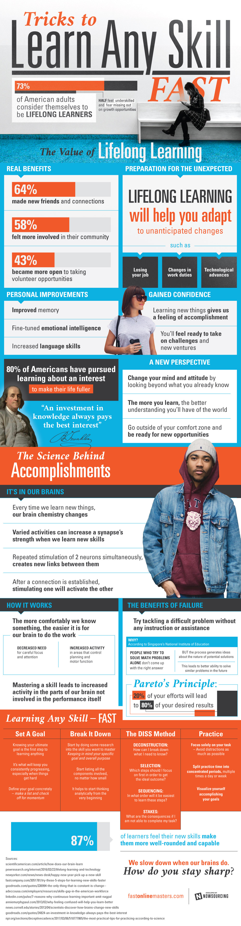 Lifelong Learning: Benefits and Advantages You Need to Know [Infographic]