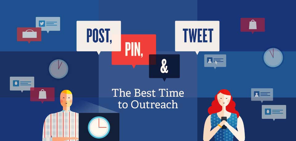 Best Time to Share, Tweet & Publish on Social Media