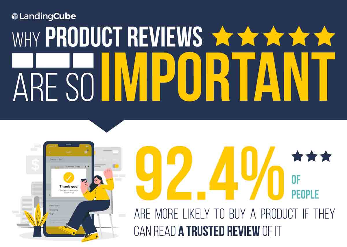 Why Product Reviews Are So Important