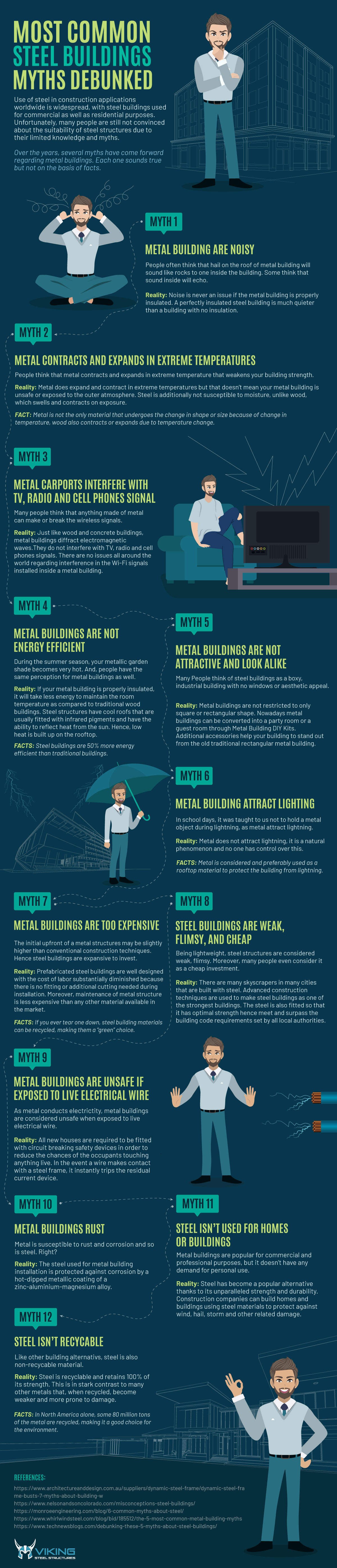 Most Common Steel Buildings Myths Debunked