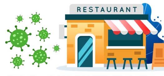 Reopening: Your Restaurant After Covid-19