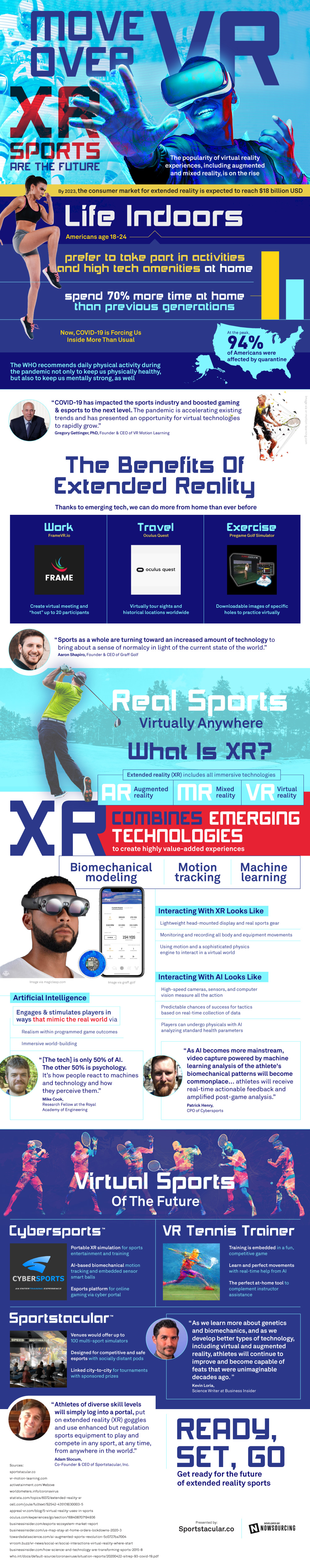 Move Over VR: XR Sports Are The Future