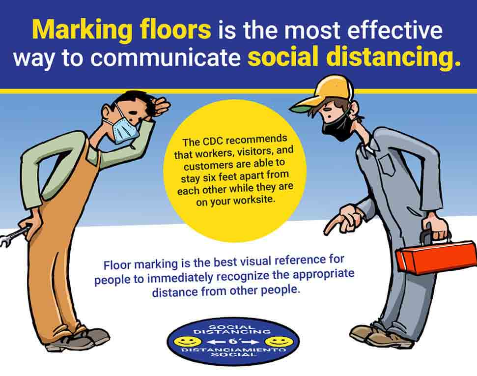 Marking Floors to Communicate Social Distancing