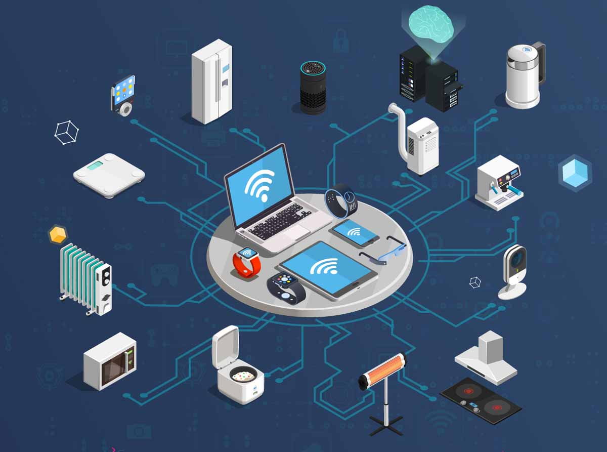 Technologicalization 0.2 – Technology Trends to Watch in 2020