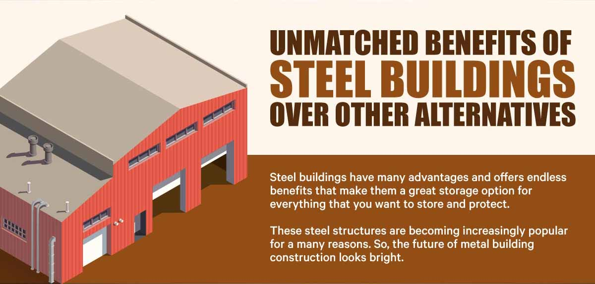Unmatched Benefits of Steel Buildings Over Other Alternatives