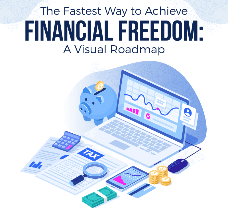 Fastest Way to Achieve Financial Freedom: A Visual Roadmap