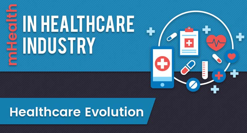 Role of mHealth Apps in Healthcare Evolution
