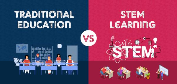Traditional Education vs STEM Learning