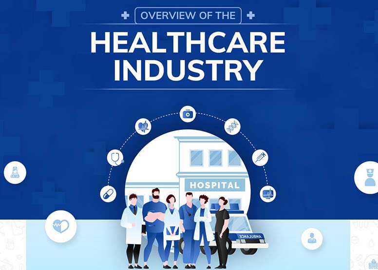 Overall Guide to the Healthcare Industry in Australia