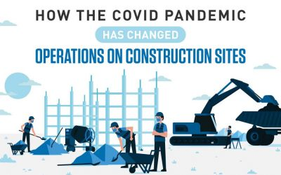 How the COVID Pandemic Has Changed Operations on Constructions Sites