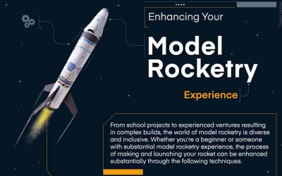 Enhancing Your Model Rocketry Experience