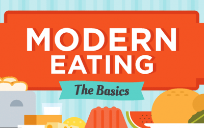 Modern Eating: The Basics