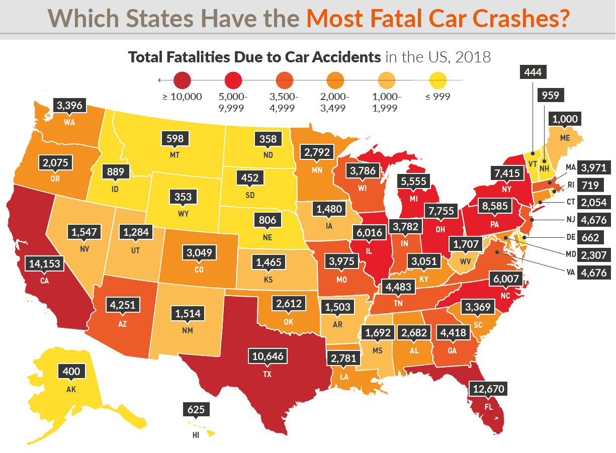 Which States Have the Most Fatal Car Accidents?