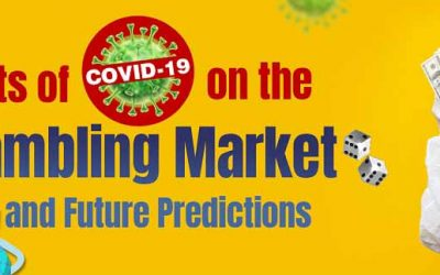 The Effects of COVID-19 on the Global Gambling Market & Future Predictions