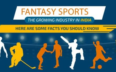 Fantasy Sports – A Growing Industry in India