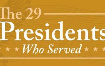 Every U.S. President Who Served in Our Armed Forces
