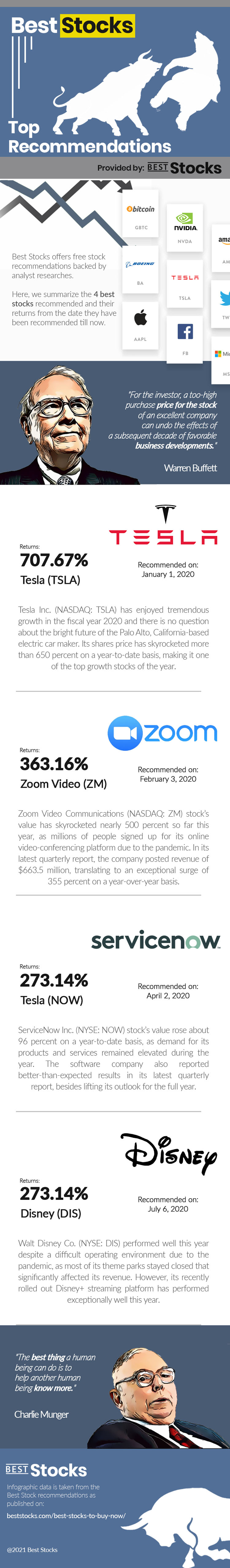 Best Stocks in 2021: Stocks and Opportunities [Infographic]