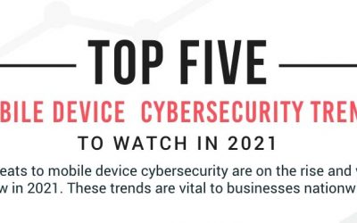 Top Mobile Device Cybersecurity Safety Trends to Watch in 2021
