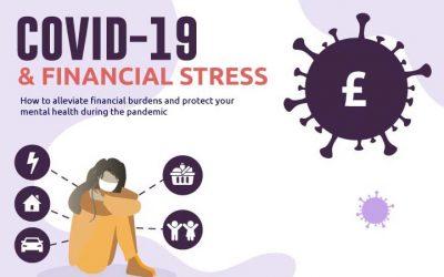 COVID-19 & Financial Stress