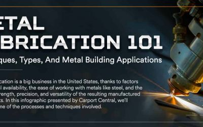 Metal Fabrication 101: Techniques, Types, & Metal Building Applications