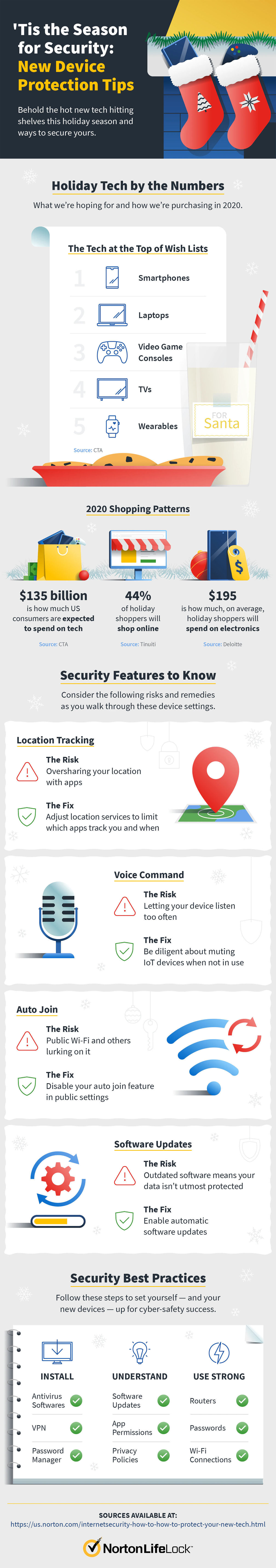 'Tis the Season for Security: New Device Protection Tips