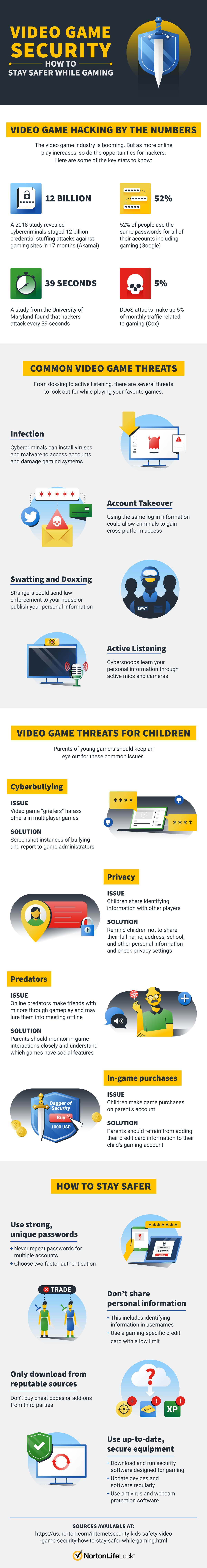 Video Game Security: How To Stay Safer While Gaming