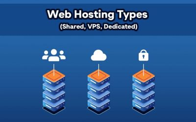 Types of Web Hosting (Shared, Cloud, WordPress & Dedicated)