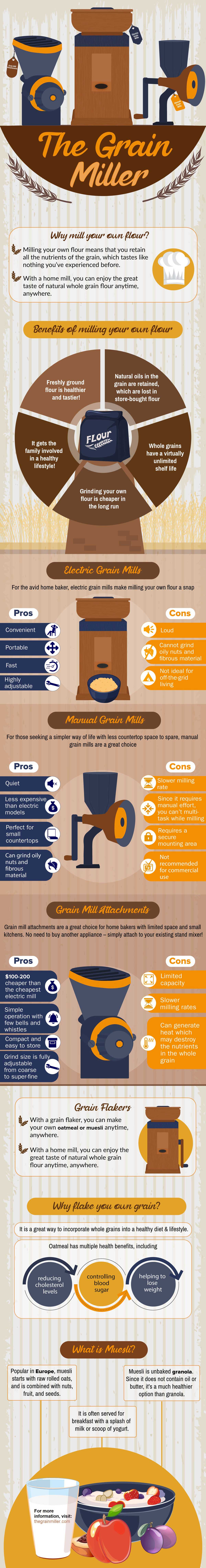How to Choose a Grain Mill