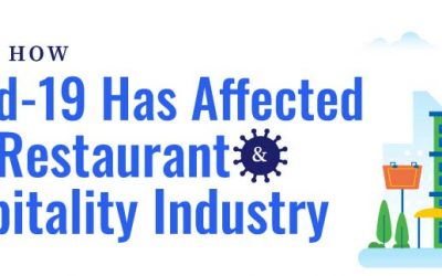 How COVID-19 Has Affected the Restaurant & Hospitality Industry