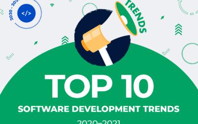 Ten Software Development Trends for 2020-2021