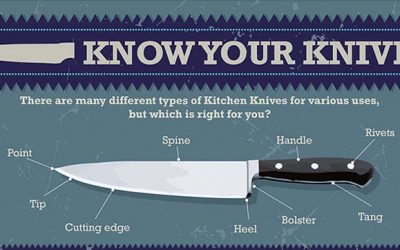 Know Your Kitchen Knives