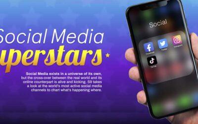Social Media Superstars