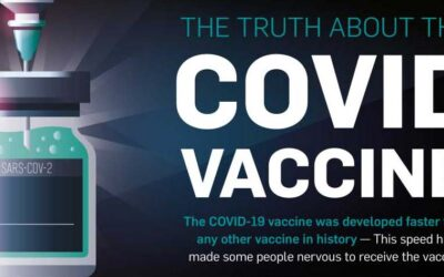 The Truth About the Covid Vaccine
