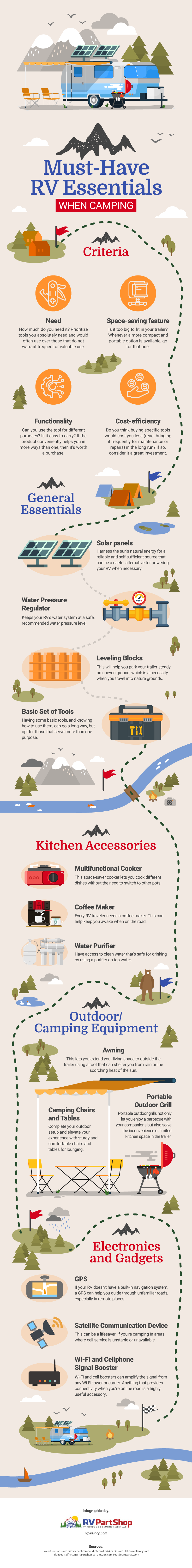 RV Essentials: A Must-Have List When Camping