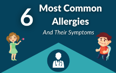 6 Most Common Types of Allergies and Their Symptoms