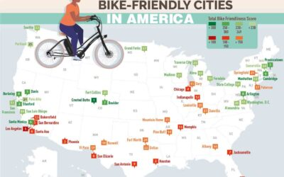 Most and Least Bike Friendly Cities in America