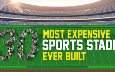 The 30 Most Expensive Sports Stadiums Ever Built