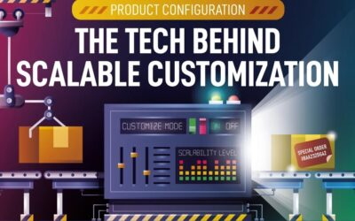 How eCommerce Benefits from Product Configuration