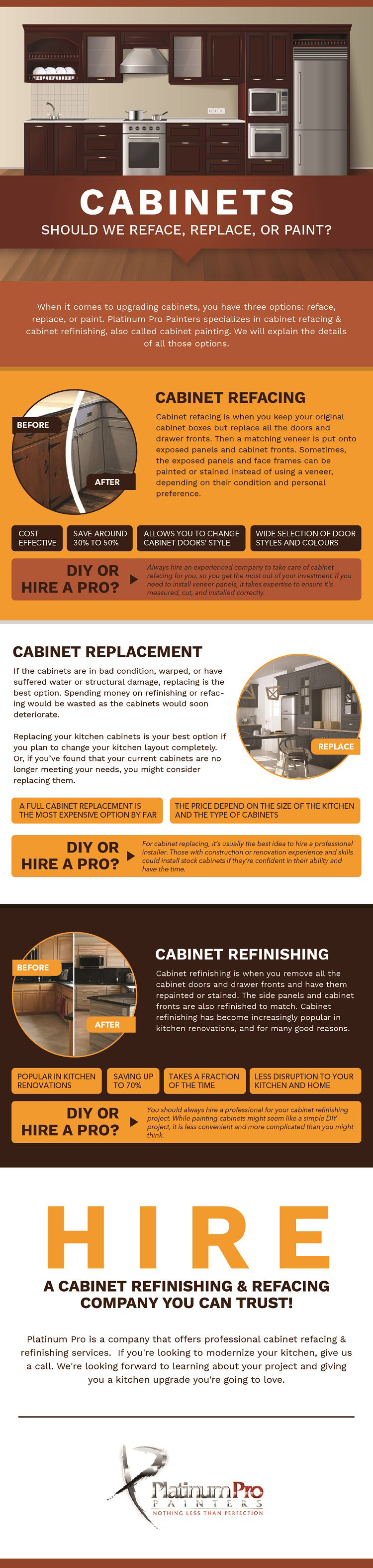 Cabinets – Should We Reface, Replace, or Paint?