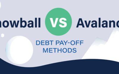 Snowball vs Avalanche – Debt Payoff Methods