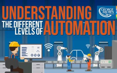Understanding the Different Levels of Automation