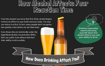How Alcohol Affects Your Reaction Time