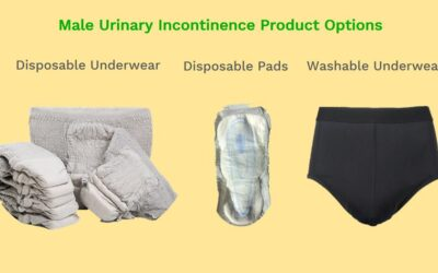 Male Urinary Incontinence Products – What Are Your Options?