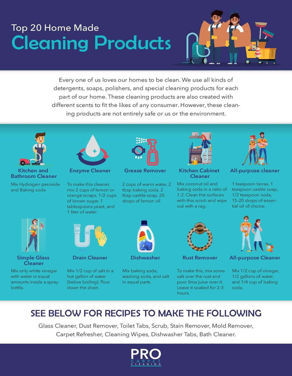 Top 20 Home Made Cleaning Products
