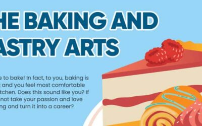 The Baking and Pastry Arts