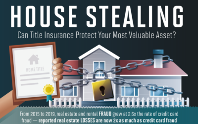 Home Title Fraud: What You Should Know