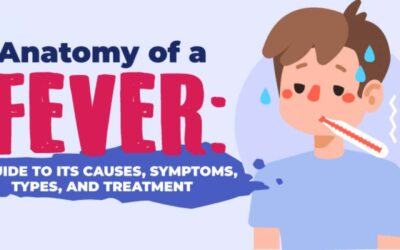Anatomy of a Fever: Its Causes, Symptoms, & Treatment