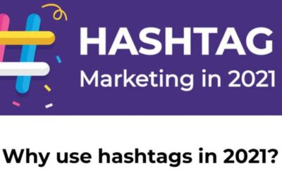 Social Media Hashtags Infographic For 2021